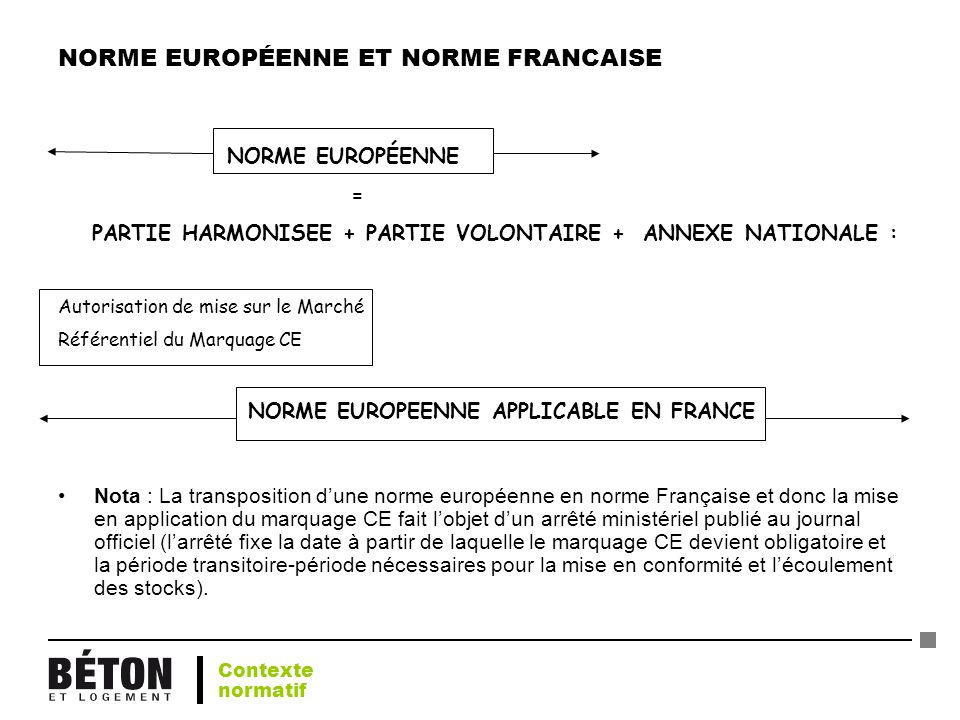 NORME EUROPÉENNE ET NORME FRANCAISE