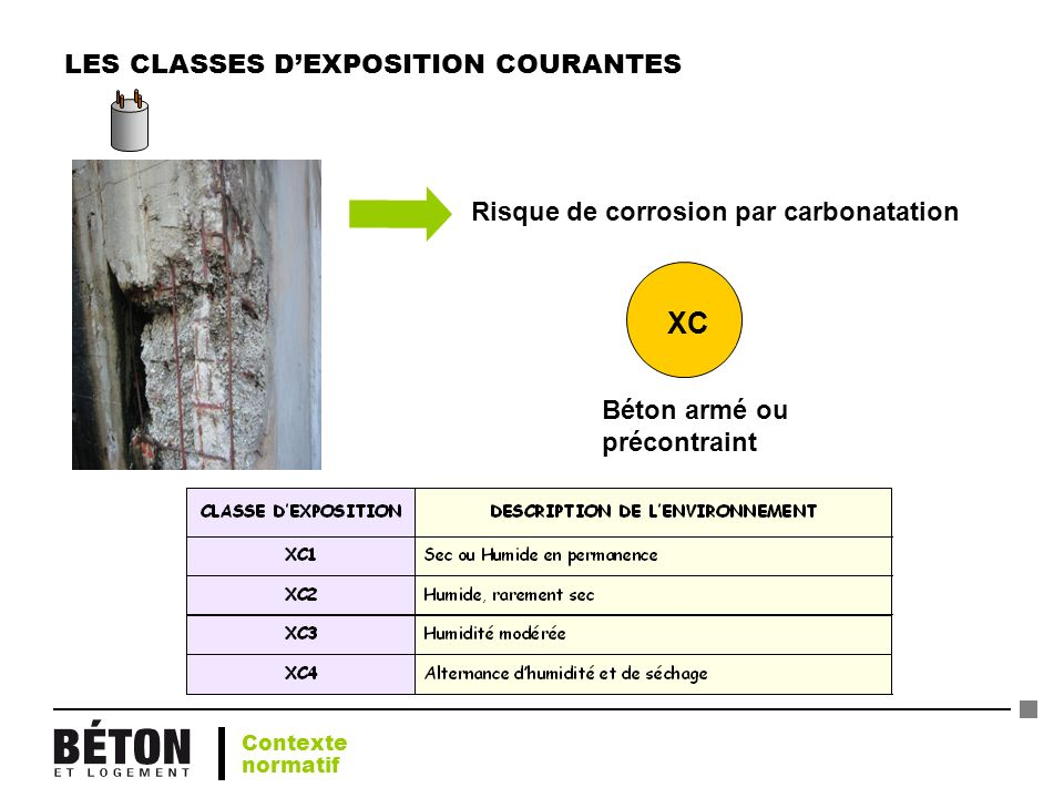 LES CLASSES D'EXPOSITION COURANTES