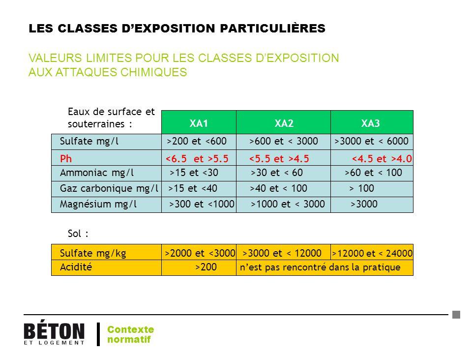 LES CLASSES D'EXPOSITION PARTICULIÈRES