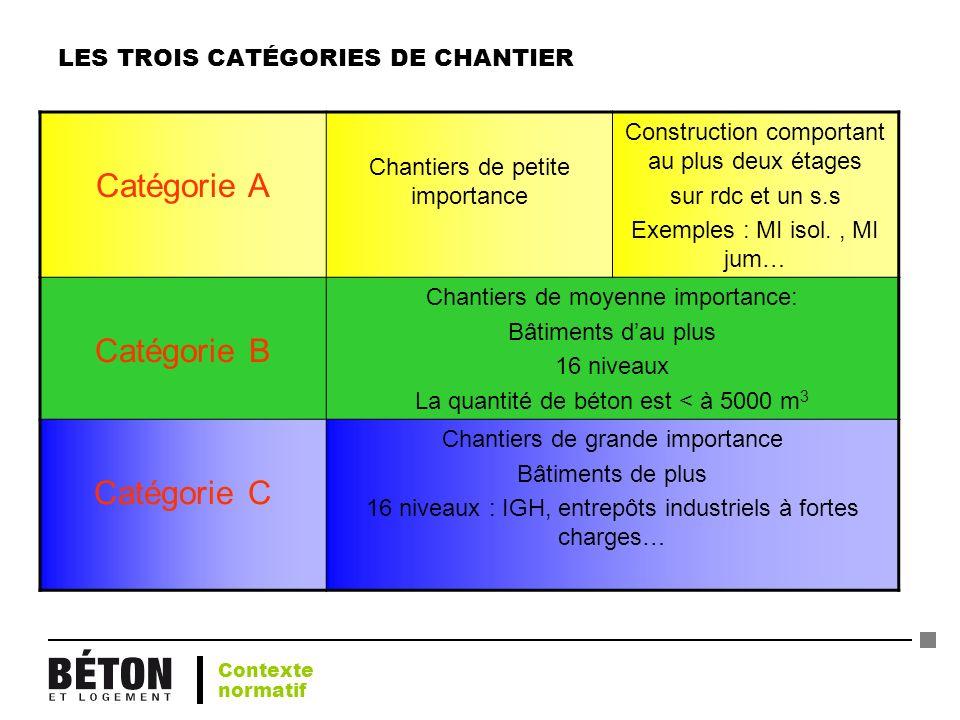 LES TROIS CATÉGORIES DE CHANTIER