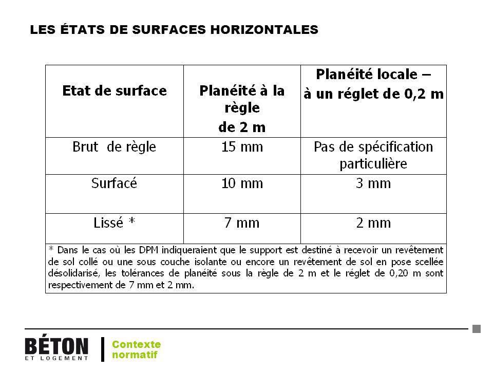 LES ÉTATS DE SURFACES HORIZONTALES
