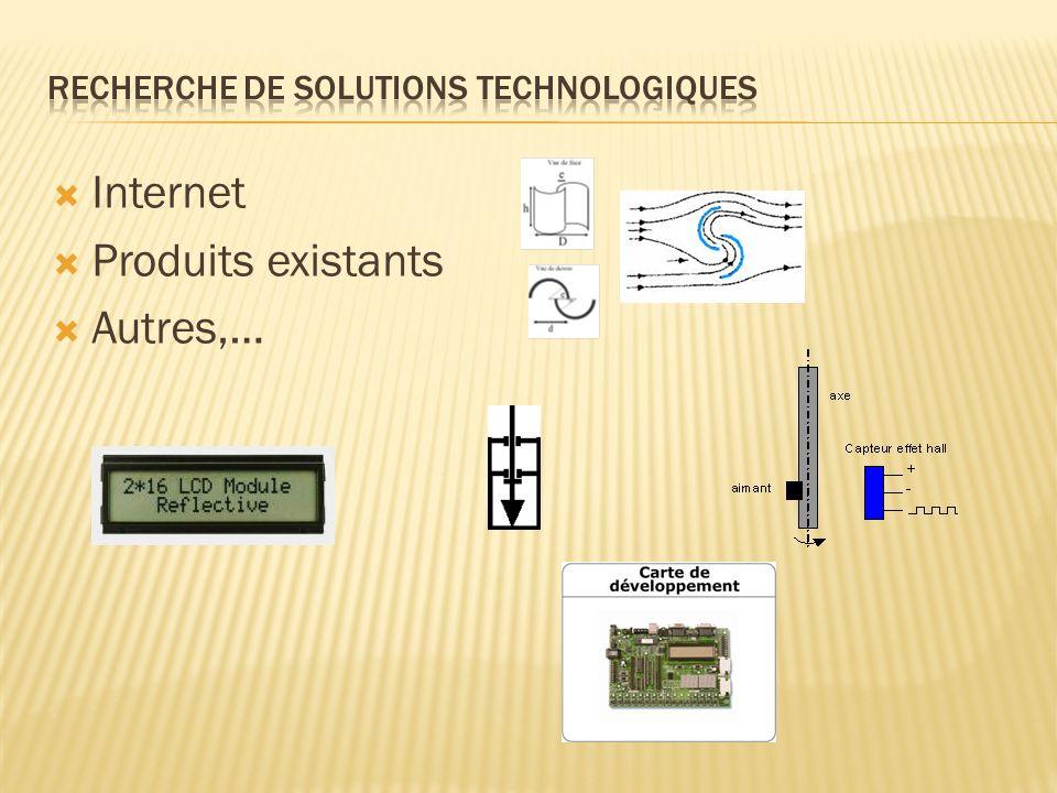 Recherche de solutions technologiques