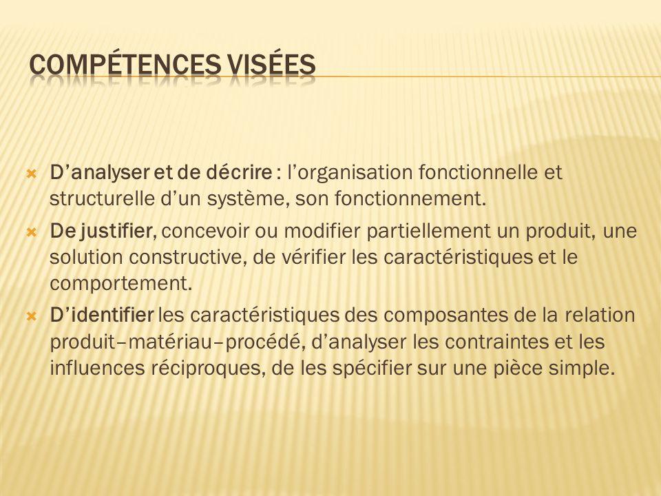 Compétences visées D'analyser et de décrire : l'organisation fonctionnelle et structurelle d'un système, son fonctionnement.