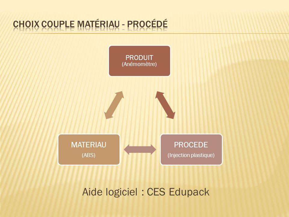 Choix Couple matériau - procédé
