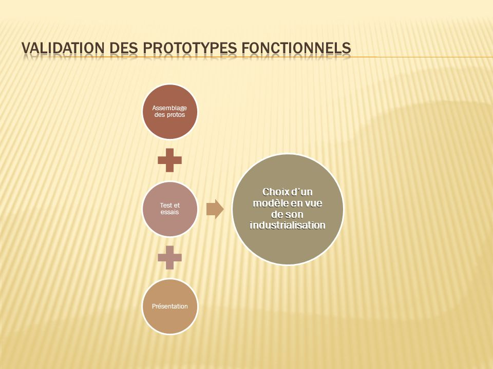 Validation des prototypes fonctionnels