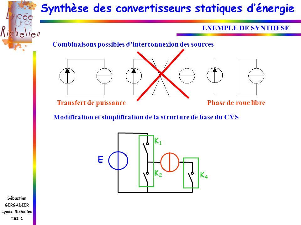 EXEMPLE DE SYNTHESE Combinaisons possibles d'interconnexion des sources. Transfert de puissance Phase de roue libre.