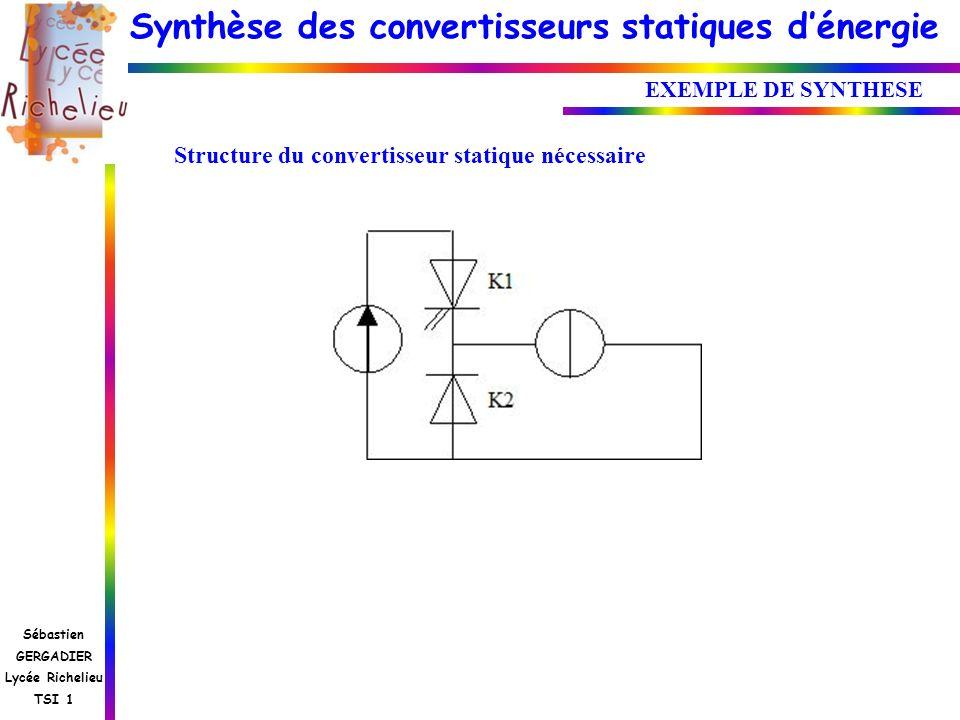 Structure du convertisseur statique nécessaire