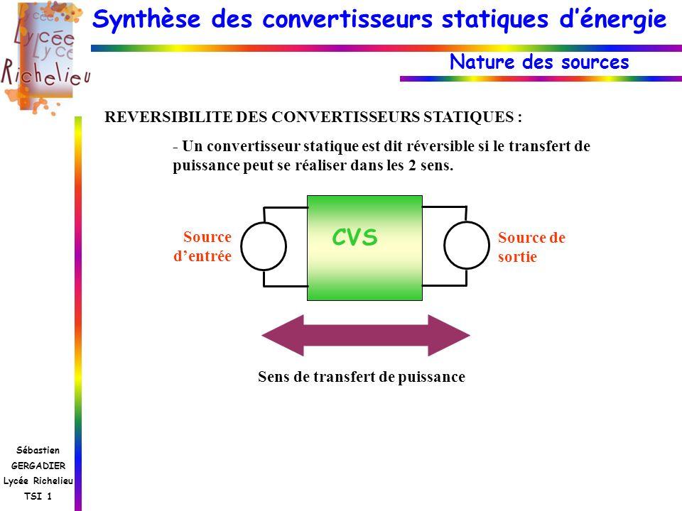 CVS Nature des sources REVERSIBILITE DES CONVERTISSEURS STATIQUES :