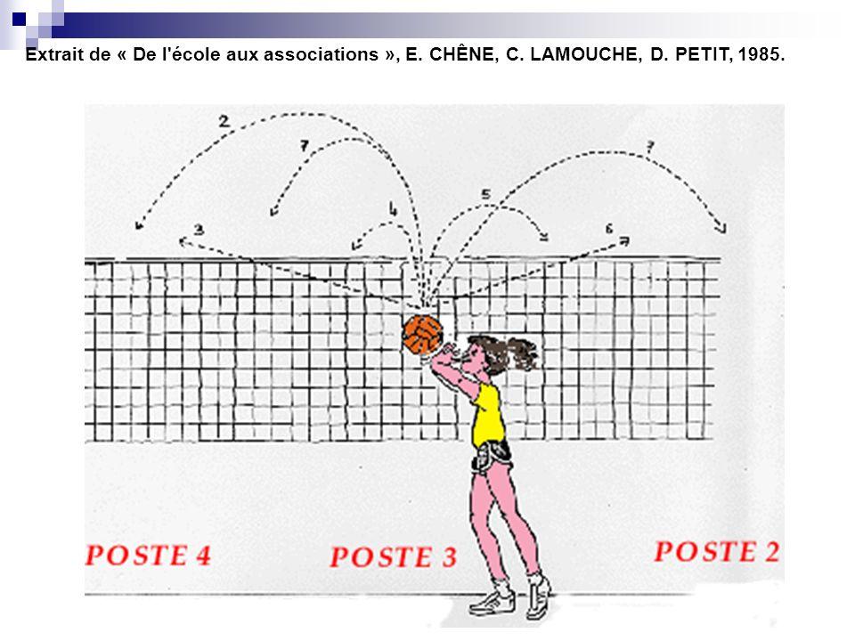 Extrait de « De l école aux associations », E. CHÊNE, C. LAMOUCHE, D
