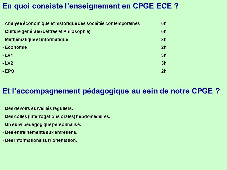 En quoi consiste l'enseignement en CPGE ECE
