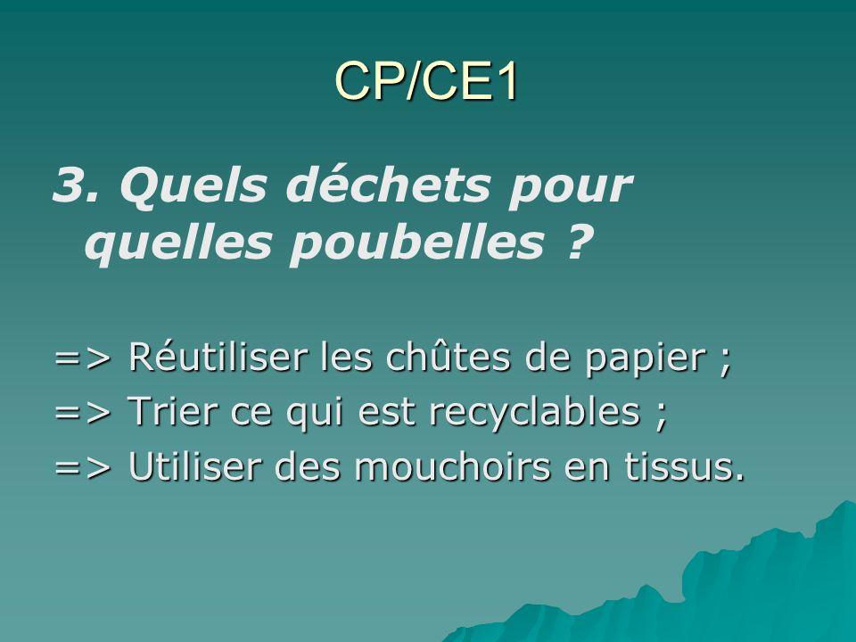 CP/CE1 3. Quels déchets pour quelles poubelles