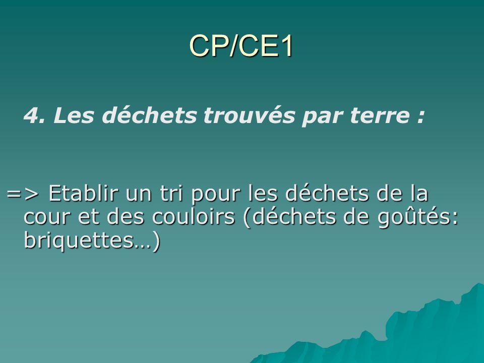 CP/CE1 4. Les déchets trouvés par terre :