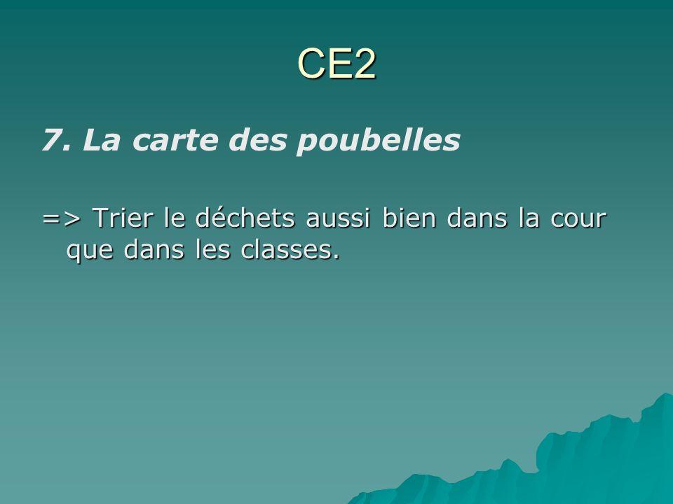 CE2 7. La carte des poubelles