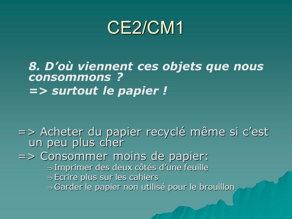 CE2/CM1 8. D'où viennent ces objets que nous consommons
