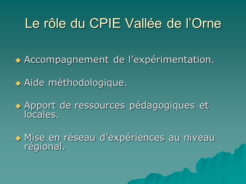 Le rôle du CPIE Vallée de l'Orne