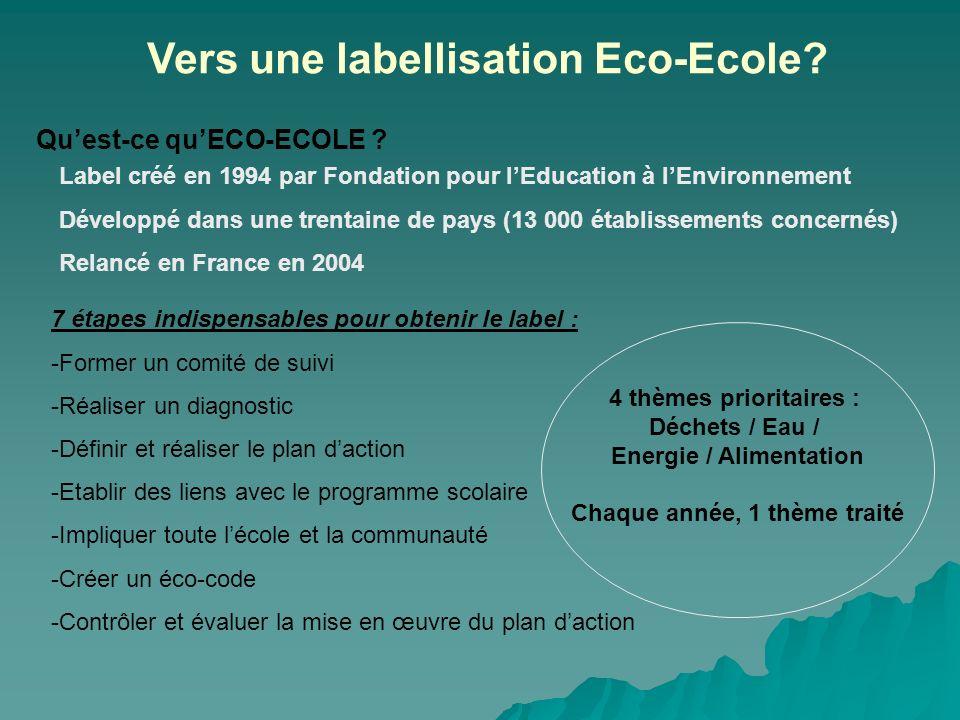 Vers une labellisation Eco-Ecole