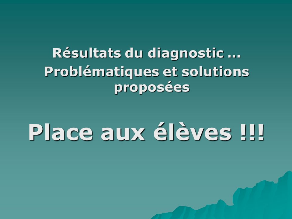 Résultats du diagnostic … Problématiques et solutions proposées
