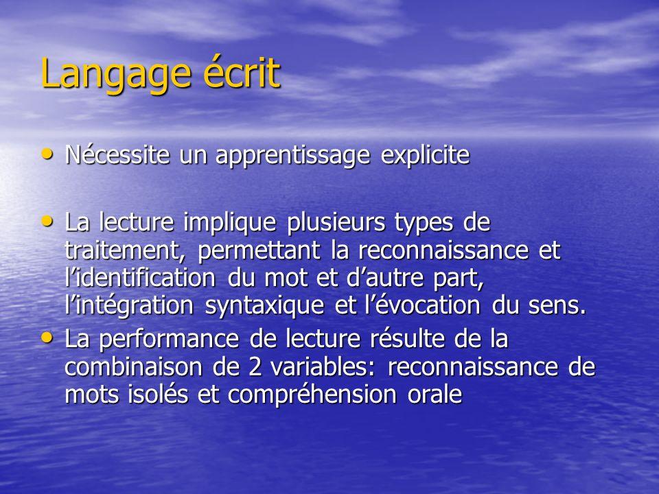 Langage écrit Nécessite un apprentissage explicite