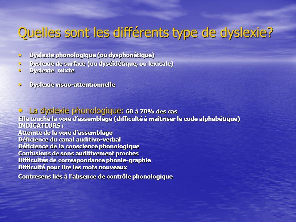 Quelles sont les différents type de dyslexie