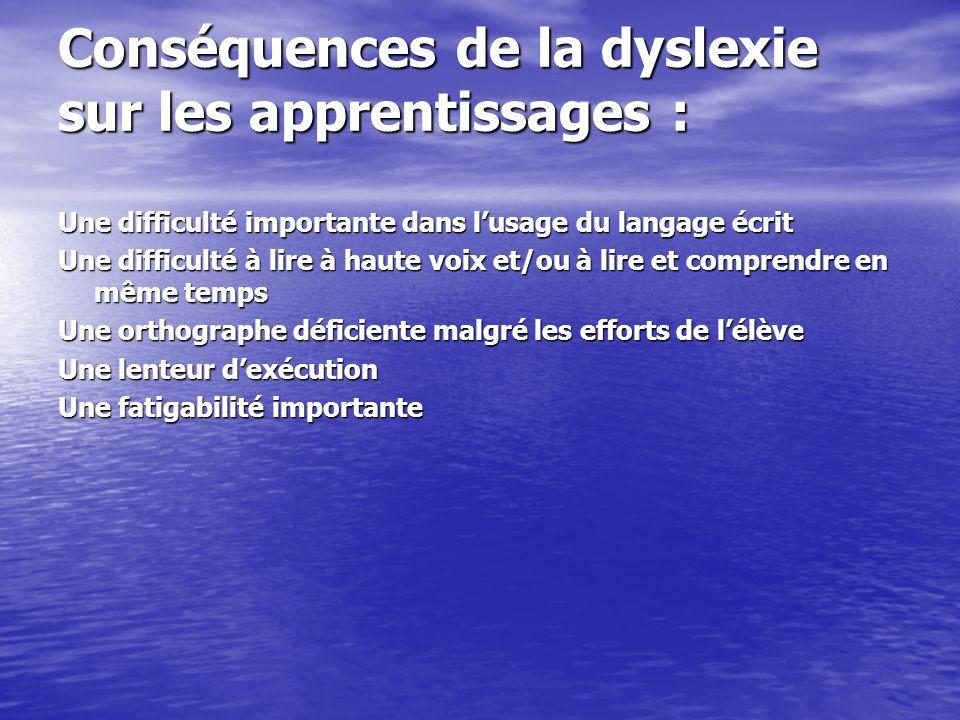Conséquences de la dyslexie sur les apprentissages :