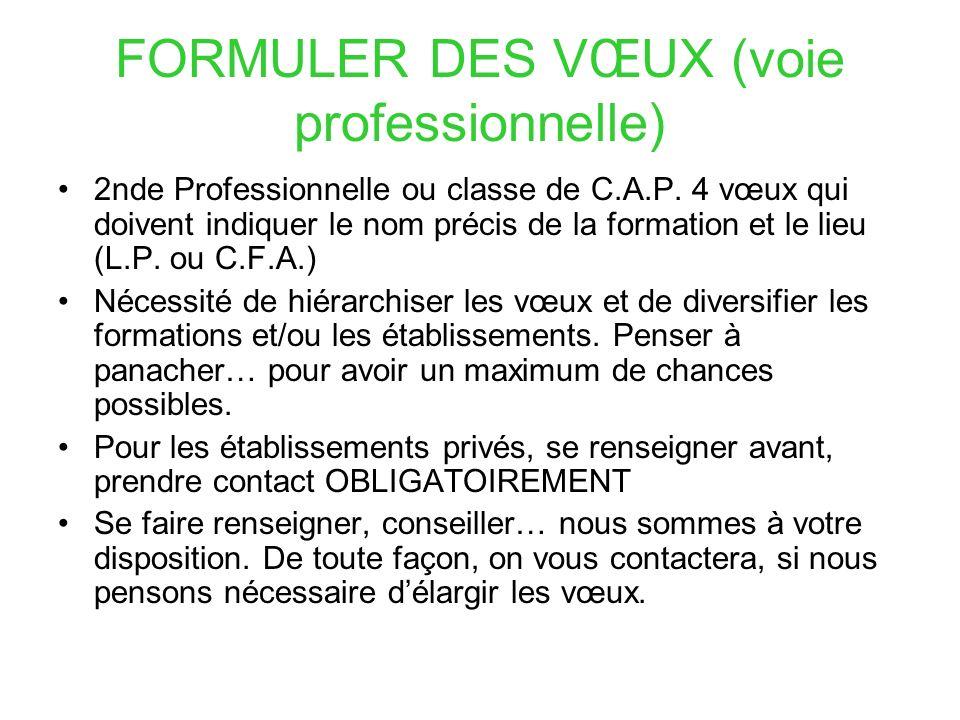 FORMULER DES VŒUX (voie professionnelle)