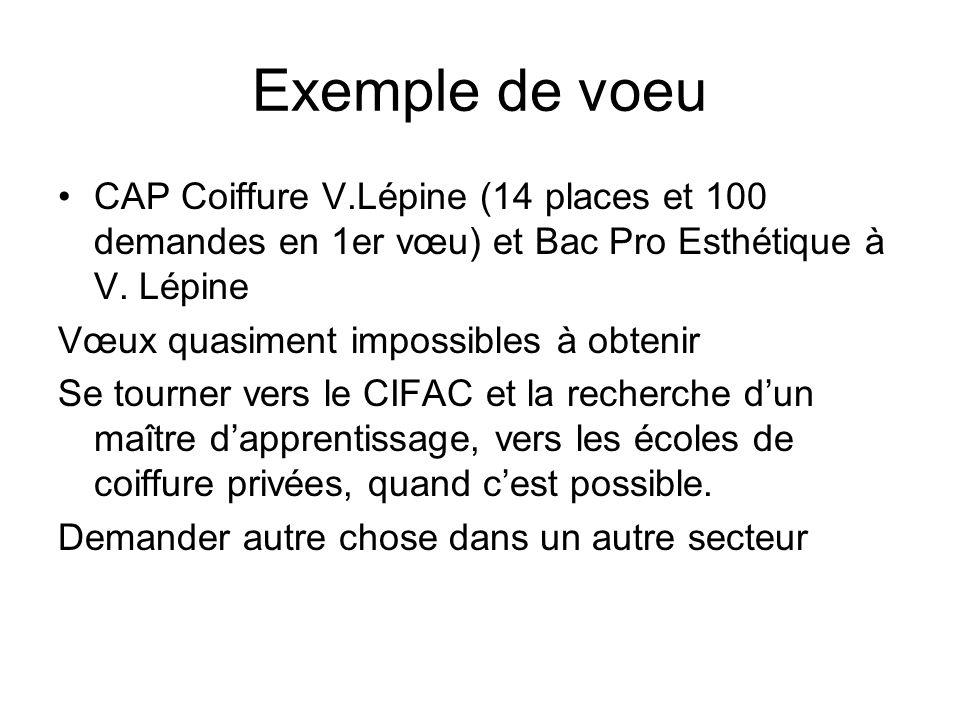 Exemple de voeu CAP Coiffure V.Lépine (14 places et 100 demandes en 1er vœu) et Bac Pro Esthétique à V. Lépine.