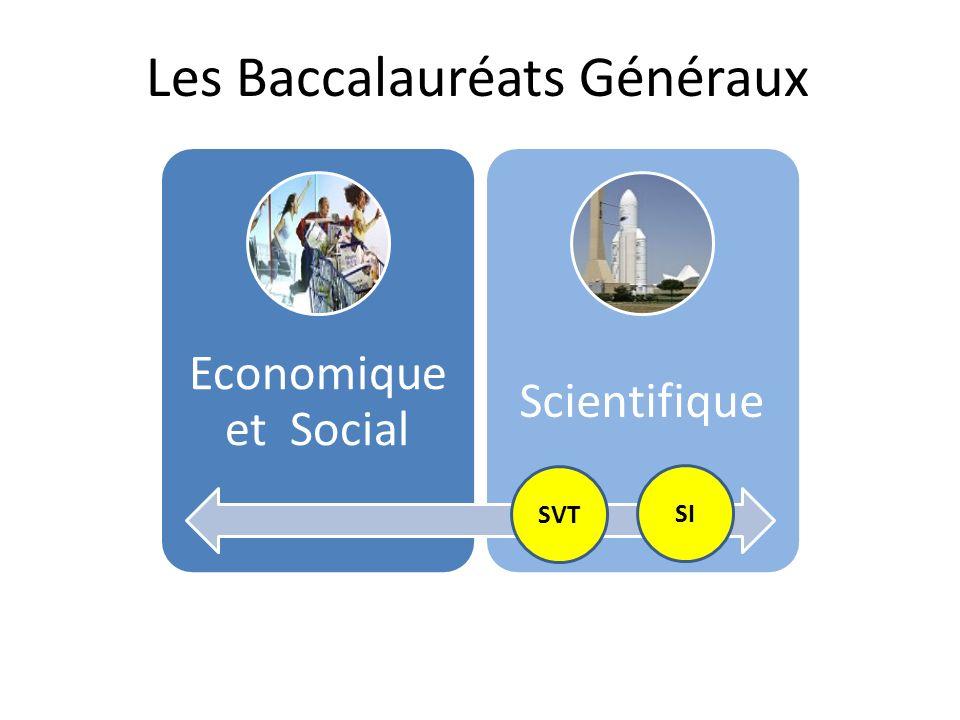 Les Baccalauréats Généraux