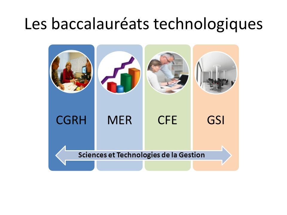 Les baccalauréats technologiques