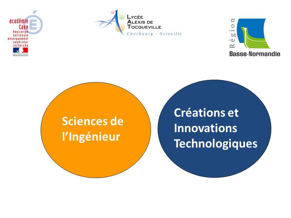 Créations et Innovations Technologiques Sciences de l'Ingénieur