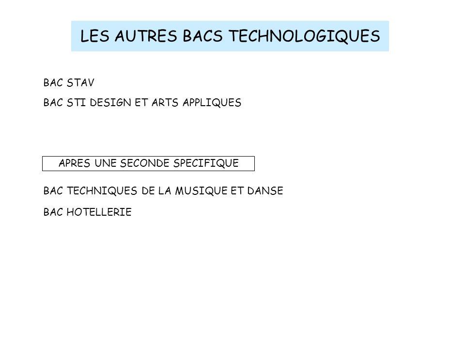 LES AUTRES BACS TECHNOLOGIQUES