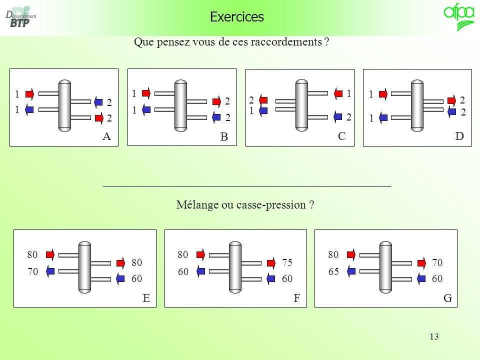 Exercices Que pensez vous de ces raccordements A B C D