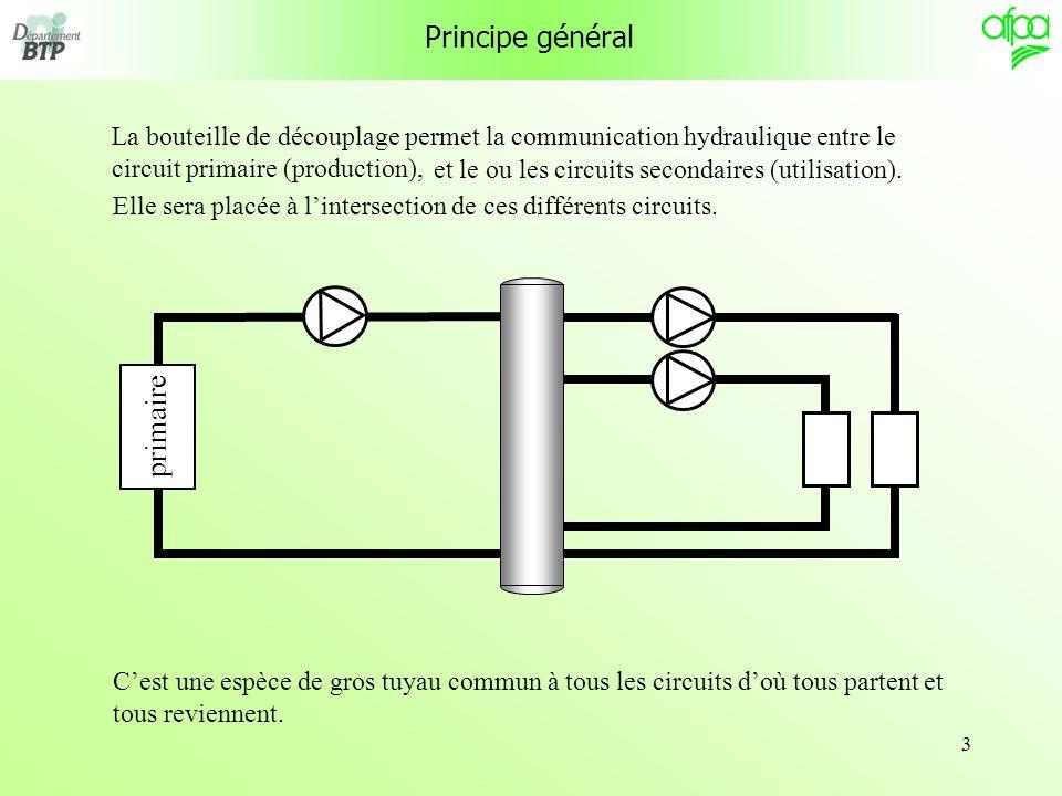 Principe général primaire