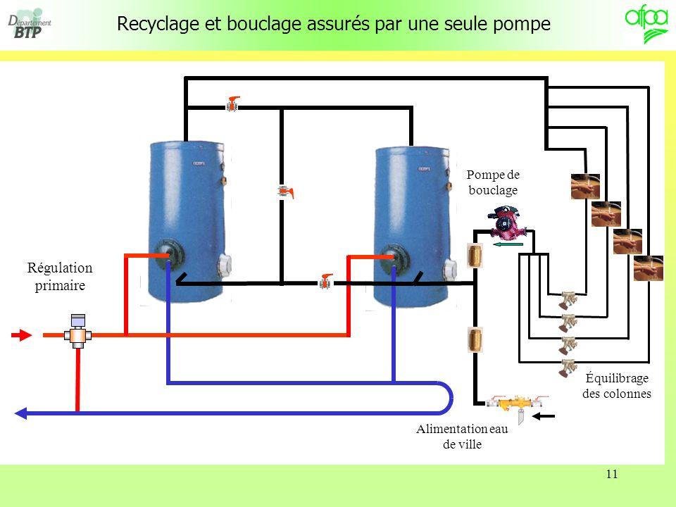 Recyclage et bouclage assurés par une seule pompe