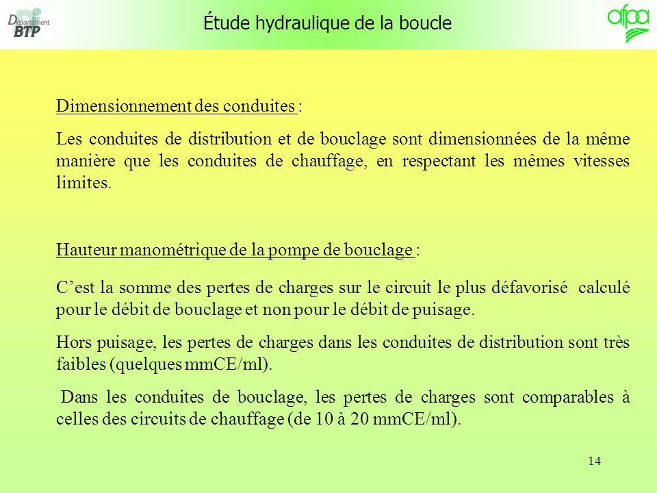 Étude hydraulique de la boucle