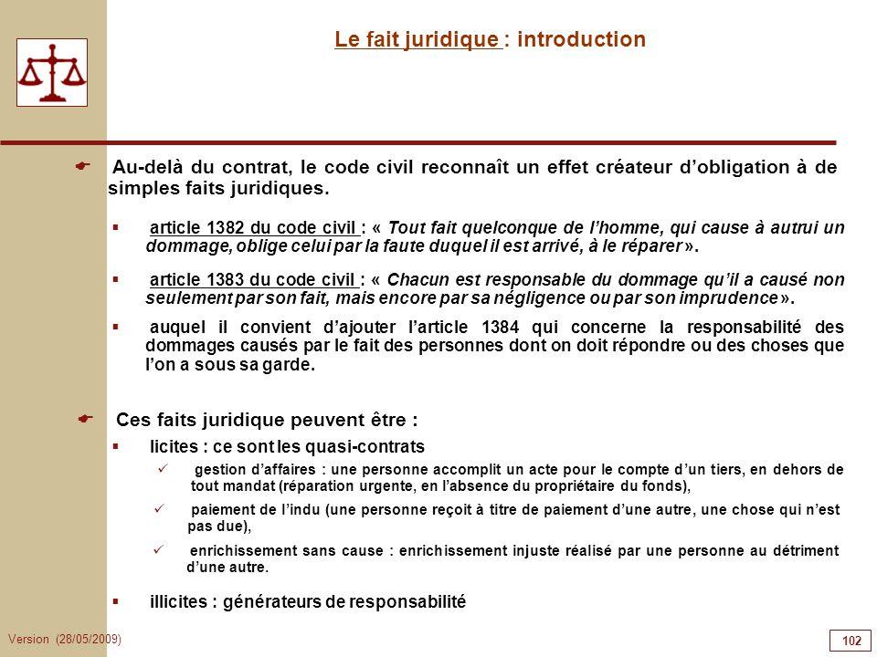 Le fait juridique : introduction