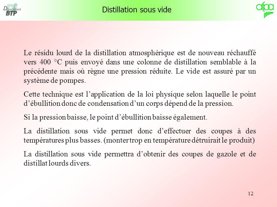 Distillation sous vide