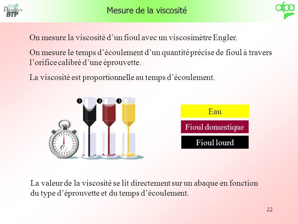 Mesure de la viscosité On mesure la viscosité d'un fioul avec un viscosimètre Engler.