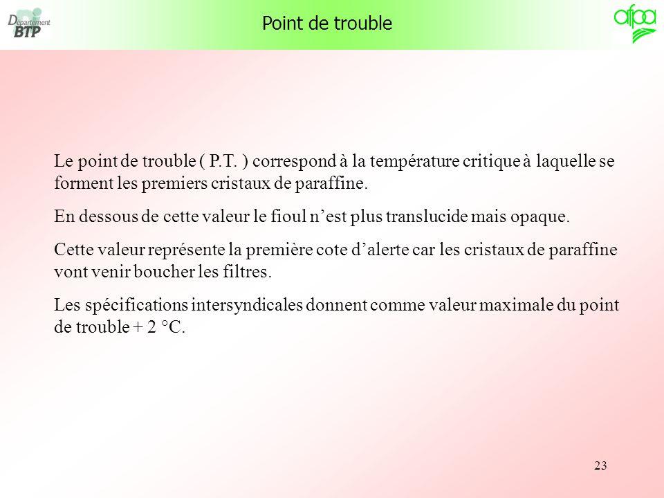 Point de trouble Le point de trouble ( P.T. ) correspond à la température critique à laquelle se forment les premiers cristaux de paraffine.