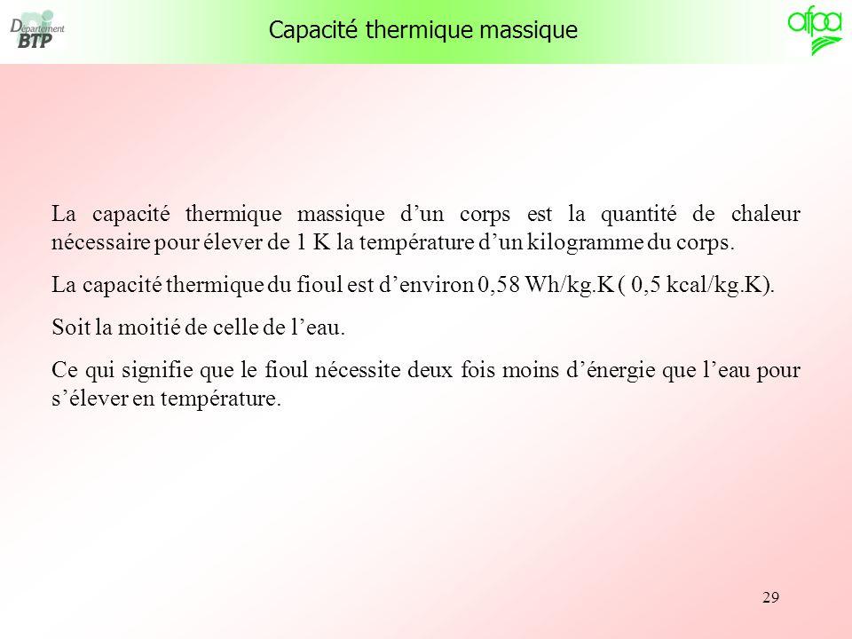 Capacité thermique massique