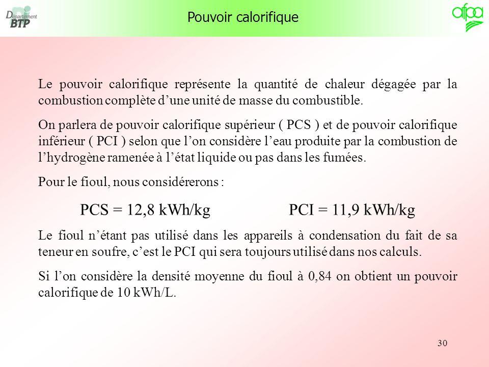 PCS = 12,8 kWh/kg PCI = 11,9 kWh/kg