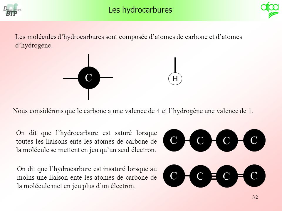 C C C Les hydrocarbures H