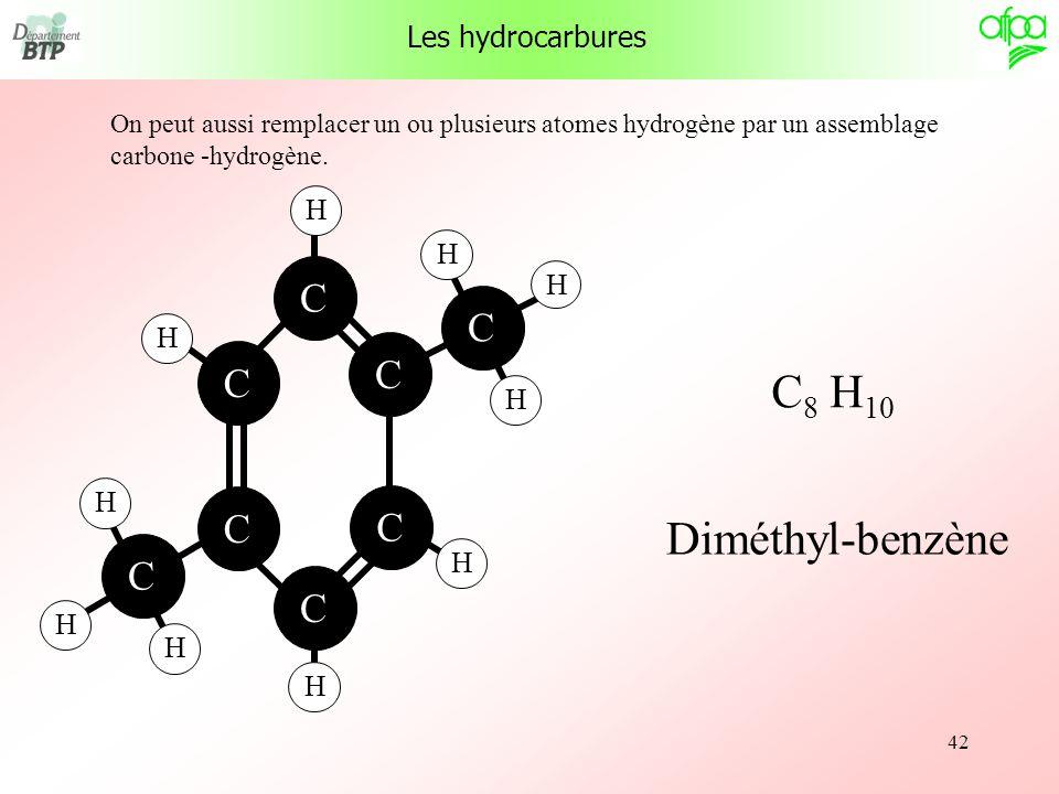 C8 H10 Diméthyl-benzène C Les hydrocarbures H