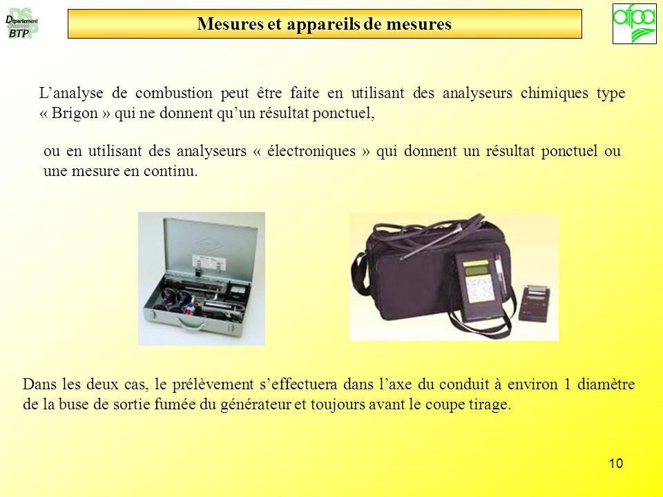 Mesures et appareils de mesures
