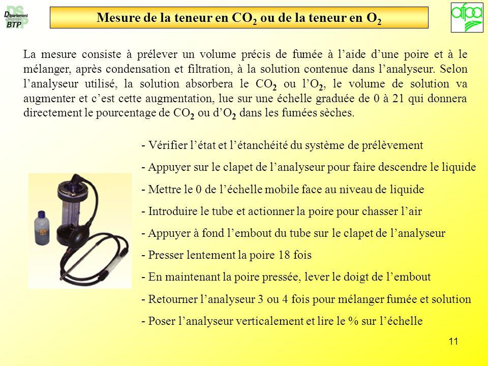 Mesure de la teneur en CO2 ou de la teneur en O2