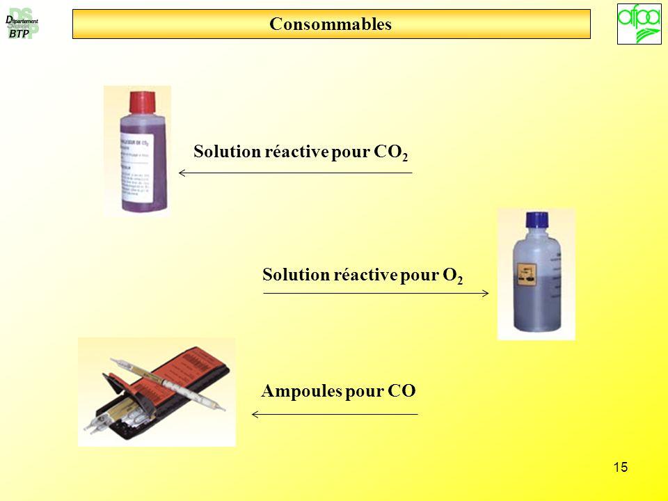 Consommables Solution réactive pour CO2 Solution réactive pour O2 Ampoules pour CO