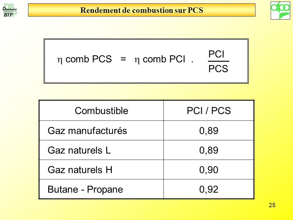 Rendement de combustion sur PCS