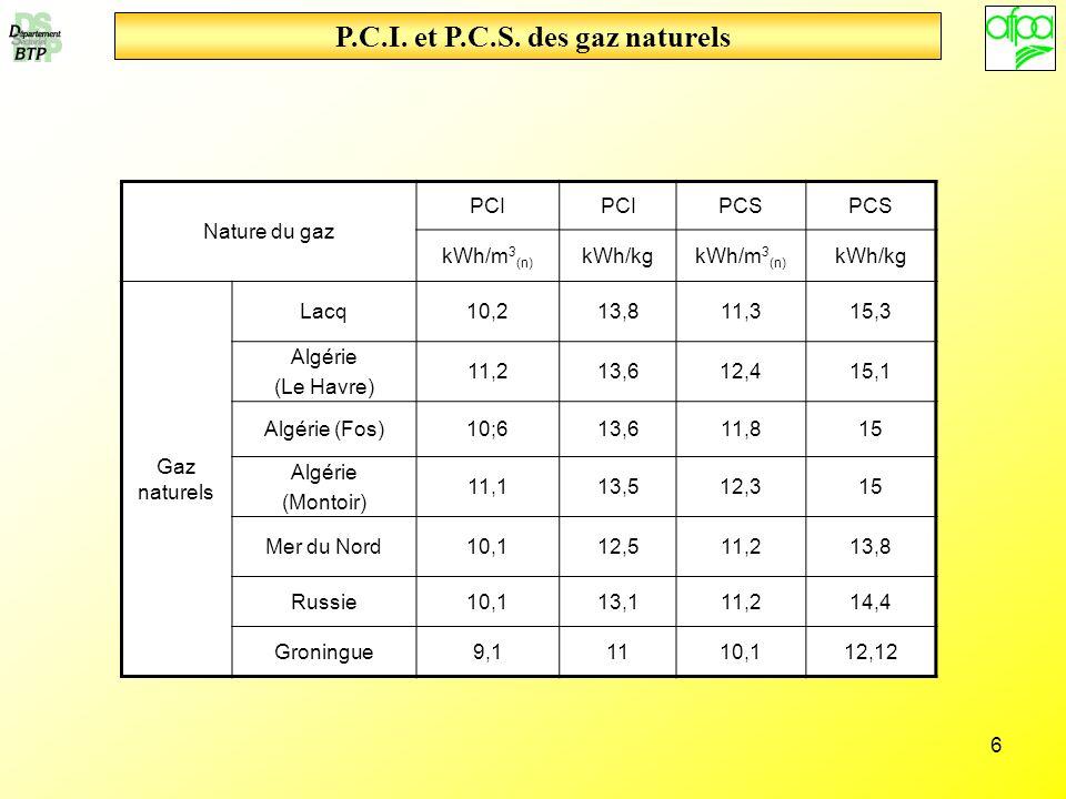 P.C.I. et P.C.S. des gaz naturels