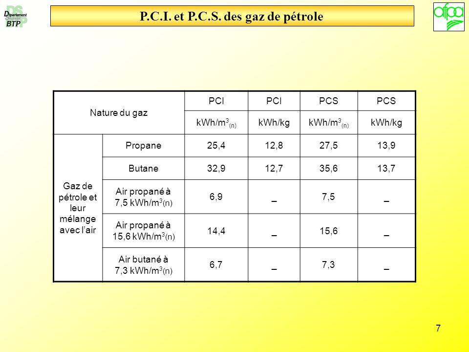 P.C.I. et P.C.S. des gaz de pétrole