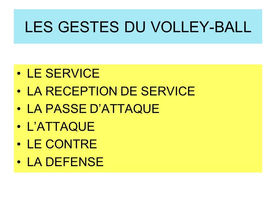 LES GESTES DU VOLLEY-BALL