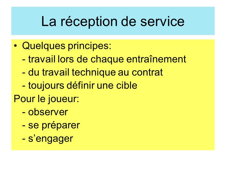 La réception de service